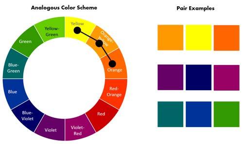 هارمونی رنگ در دیوار آجری پشت تلویزیون و دکوراسیون داخلی
